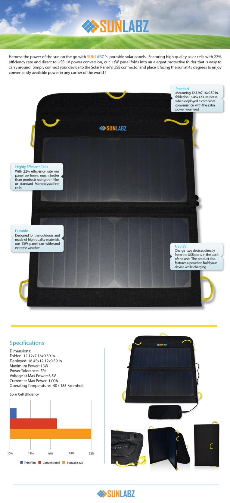 FINAL_SUNL_SolarCharger_INFO_13W